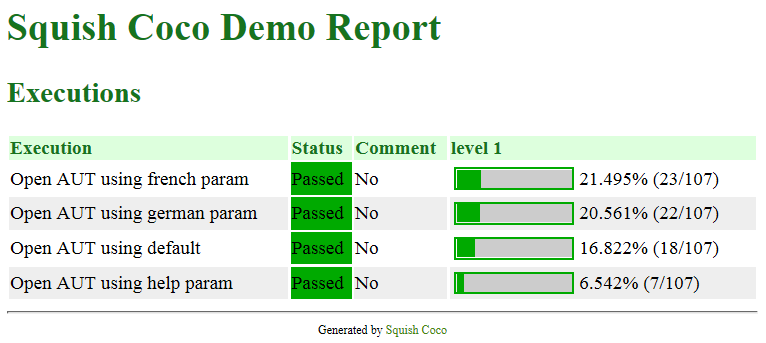 Sample Optimized Execution Order Report