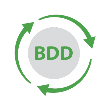 BDD - Behavior-Driven Development & Testing