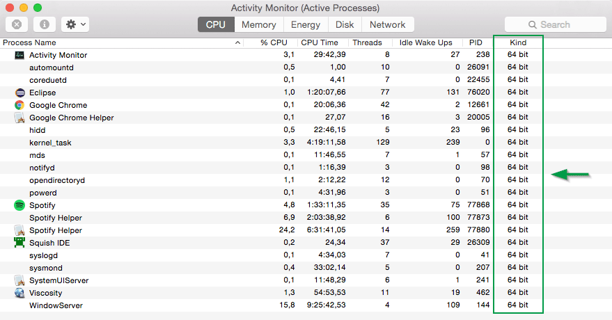 MAC Activitymonitor