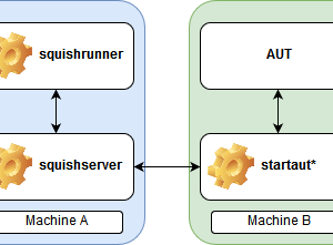 Tip: Setting up Squish to attach to running applications in a distributed environment