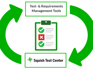 Integrate Squish Test Center with Test & Requirements Management Systems