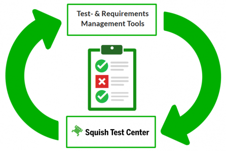 Squish-Test-Center-Third-Party-Integrations