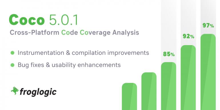 Coco 5.0.1 Release Graphic