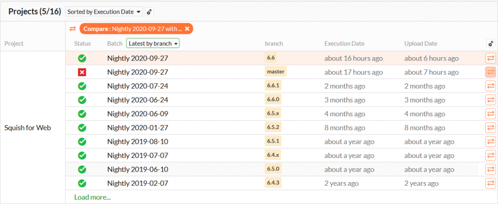 Compare Functionality within Test Center's Dashboard.