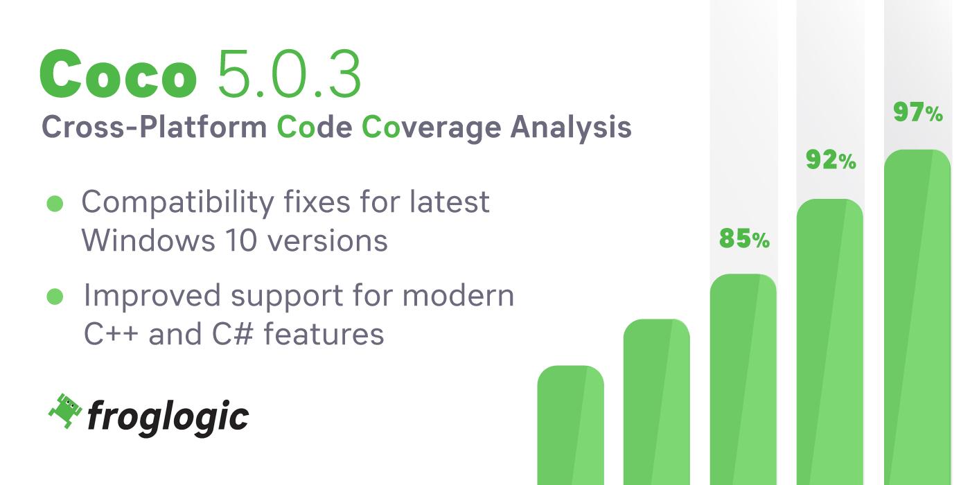 Coco 5.0.3 Release Announcement